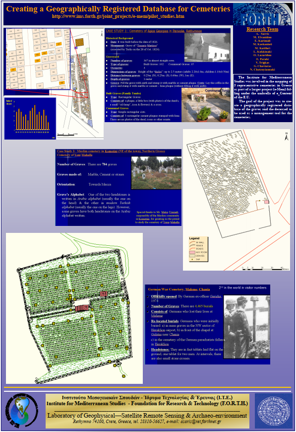 Creating a Geographically Registered Database for Cemeteries