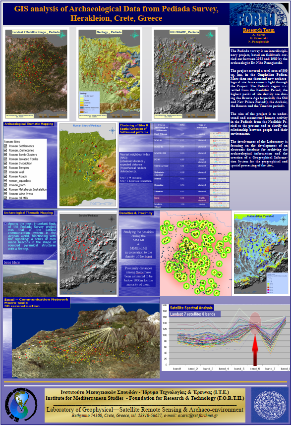 GIS analysis of Archaeological Data from Pediada Survey, Herakleion, Crete, Greece